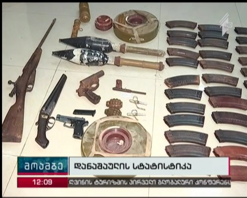 MIA publishes information about police raids