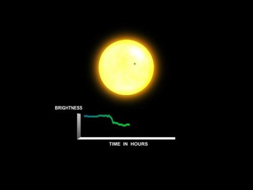 კიდევ ერთი ვარსკვლავი იდუმალებით მოცული ჩაბნელებებით - ასტრონომთა აღმოჩენა