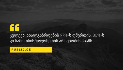კვლევა: ახალგაზრდების 97%-ს ღმერთის, 80%-ს კი სამოთხის/ჯოჯოხეთის არსებობის სწამს