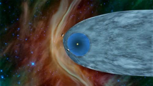 როდის დატოვებს პირველი ადამიანი მზის სისტემას?