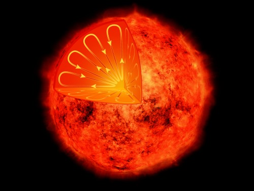 მზის ბირთვის დიდი ხნის საიდუმლო ამოხსნილია