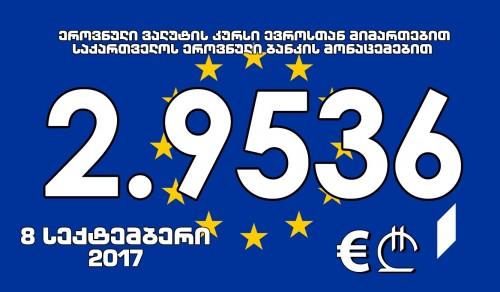 EUR Official Rate for September 8 - 2.9536 GEL