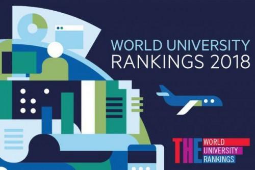 ივანე ჯავახიშვილის სახელობის თბილისის სახელმწიფო უნივერსიტეტი მსოფლიოს საუკეთესო უნივერსიტეტების რეიტინგში 1001+ ადგილს იკავებს
