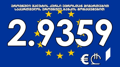EUR Official Rate for September 12 -  2.9569 GEL