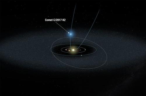 ასტროფიზიკოსები მზის სისტემაში შემოჭრილ პირველყოფილ კომეტას აკვირდებიან