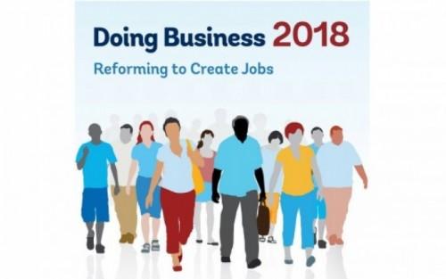Doing Business-ის რეიტინგში საქართველო 7 პოზიციით დაწინაურდა და მსოფლიოში მე-9 ადგილზეა