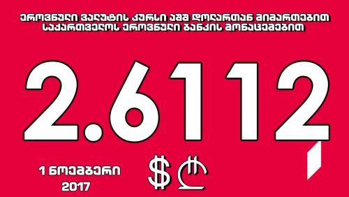 1 აშშ დოლარის ოფიციალური ღირებულება 2.6112 ლარი გახდა