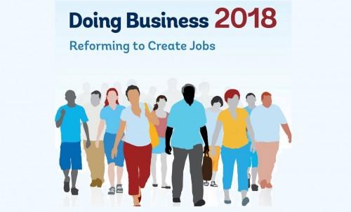 Doing Business-ის რეიტინგში სამშენებლო ნებართვების პარამეტრით შარშან საქართველო მე-8 ადგილზე იყო, წელს კი 29-ე პოზიციაზეა